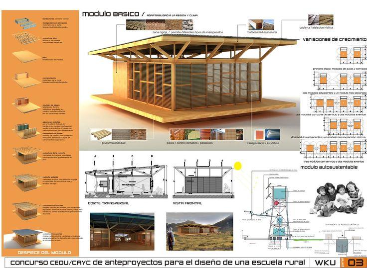 Concurso Escuela Rural para Norte Argentino | stc arquitectos