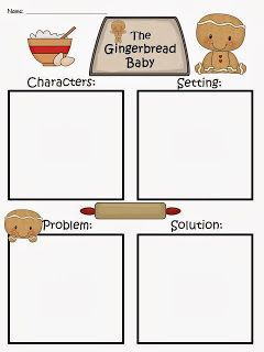 Gingerbread Baby story maps
