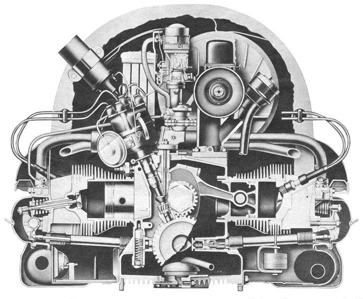 air cooled vw 1600 engine diagram vw karmann ghia engine 1968 vw beetle wiring diagram made easy