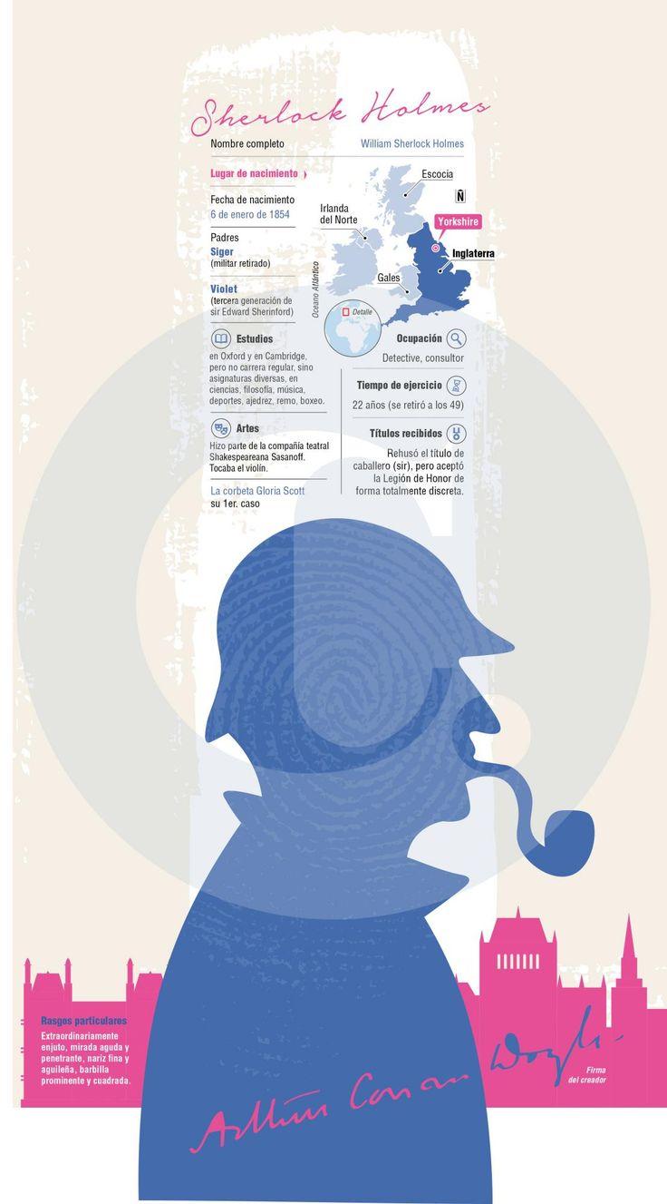¿Quién era Sherlock Holmes, invitado de la Fiesta del Libro de Medellín?