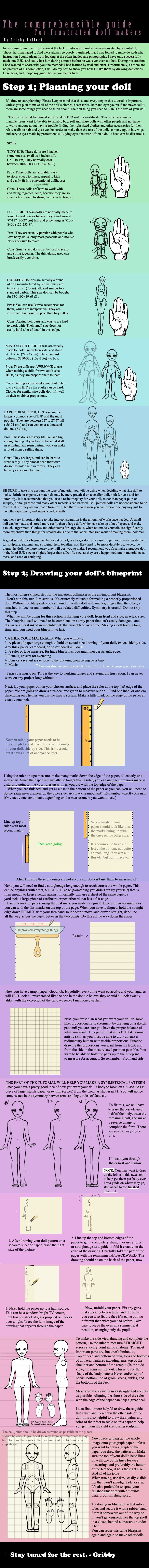 Ball jointed doll tutorial part 1 by Deskleaves.deviantart.com on @deviantART