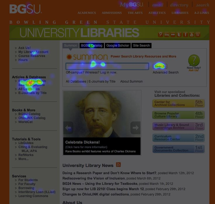 User behavior on websites: static analytics and usability lab