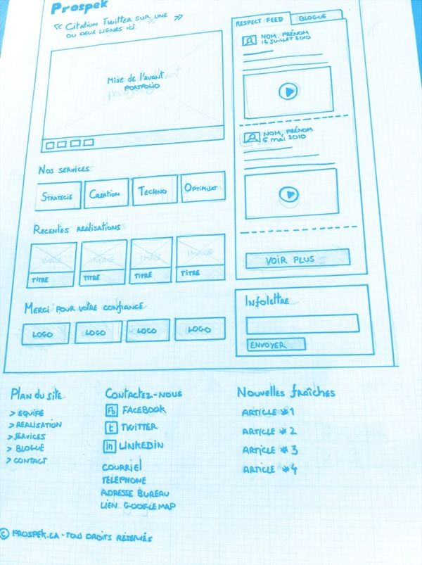 clean wireframes