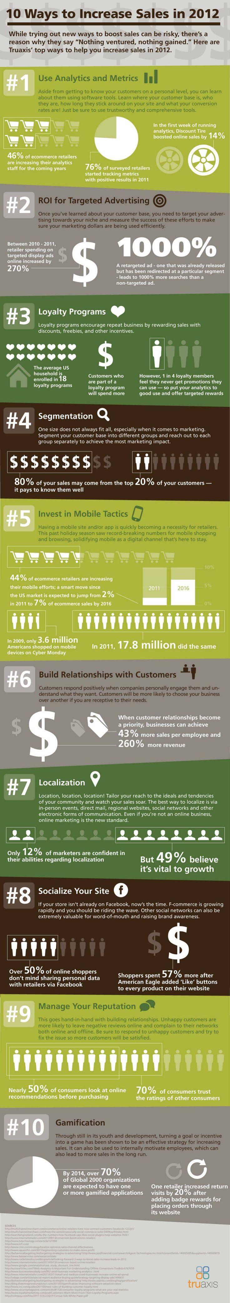 10 maneras de incrementar ventas en 2012. #infografia #infographic