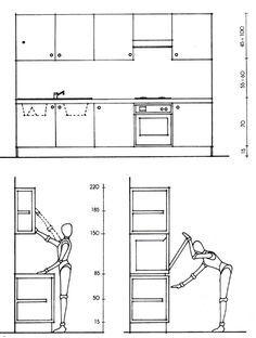 Эргономика кухни, расположение кухонных модулей