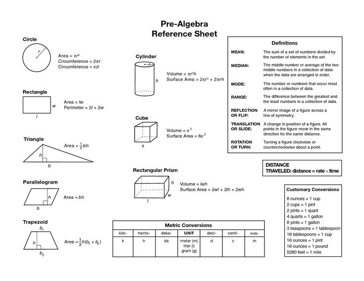 Algebraic Equations Chart Pre Algebra Reference Sheet