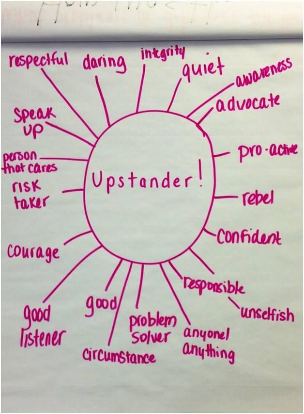 What does an upstander look like?