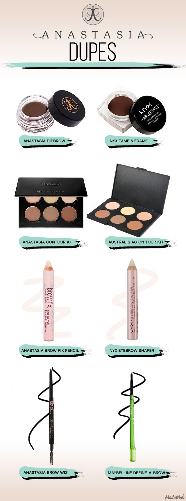 We Found the Best Drugstore Dupes for Anastasia Beverly Hills | Modamob