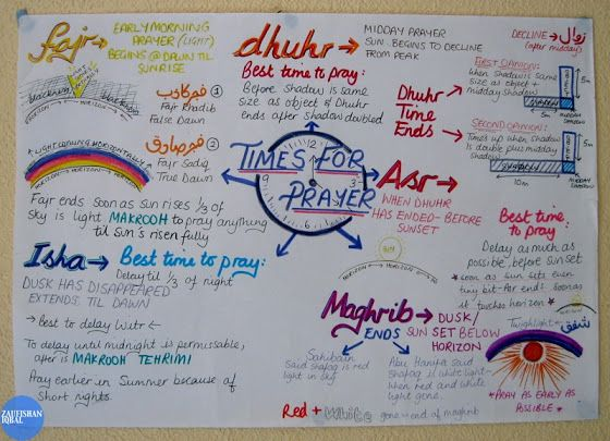 Poster On The Best Times For Each Prayer [Salat] | Zaufishan