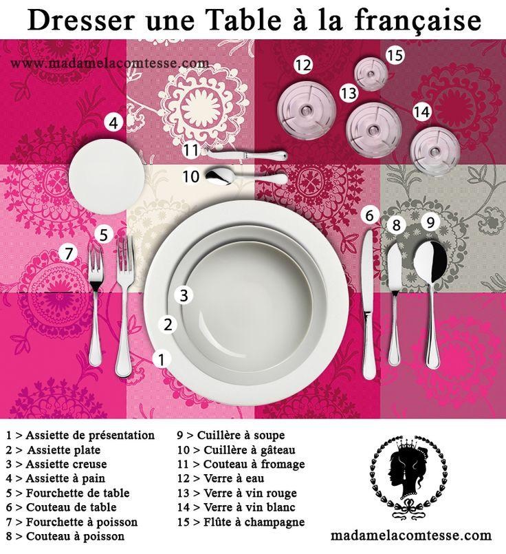 Comment dresser une table la fran aise nappe assiettes couverts verres - Comment faire la table ...