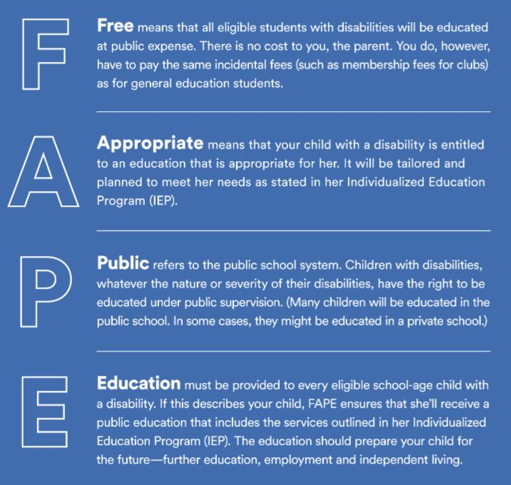 Ed.Gov's information about FAPE includes definition. qualification. and procedures. | Special education law. Education laws. Public education