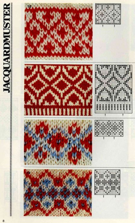 159 best Fair Isle / Norwegian / Icelandic Charts / Motifs images ...