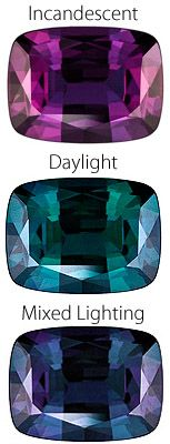 Demonstrating Color Change in Gemstones  The most famous gems that exhibit color change are Alexandrites, Garnets, Sapphires and Spinels. - See more at: http://gem2000.com/news/category/gemstones/page/2/#sthash.qOKMATiF.dpuf