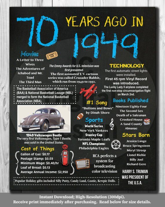 70th Birthday Chalkboard Poster 1949 Facts 16x20 8x10 INSTANT DOWNLOAD In 2019 70th