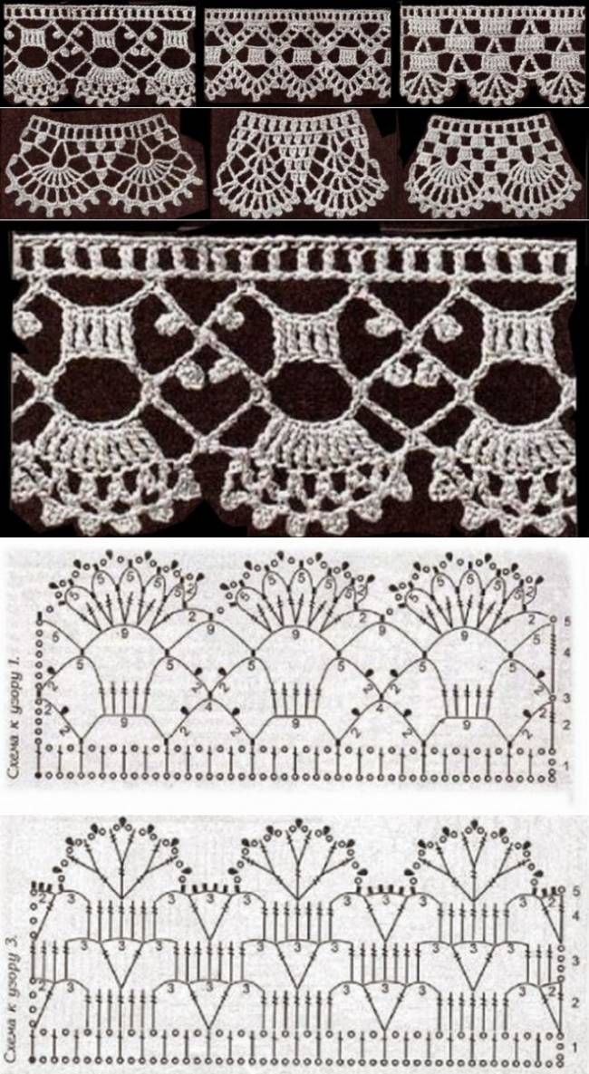 Potholders Crochet – Knitting lesson. How to crochet a flower with caterpillar petals. Irish lace.