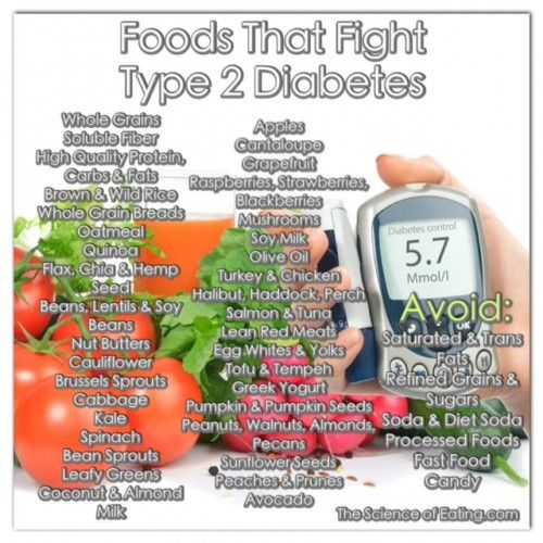 List Of Foods Good For Pre Diabetics
