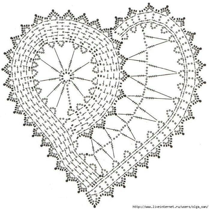 crochet heart diagram