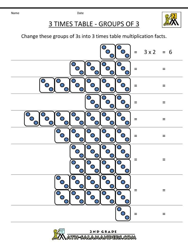 3timestableworksheetsgrouping.gif 1 000 × 1 294