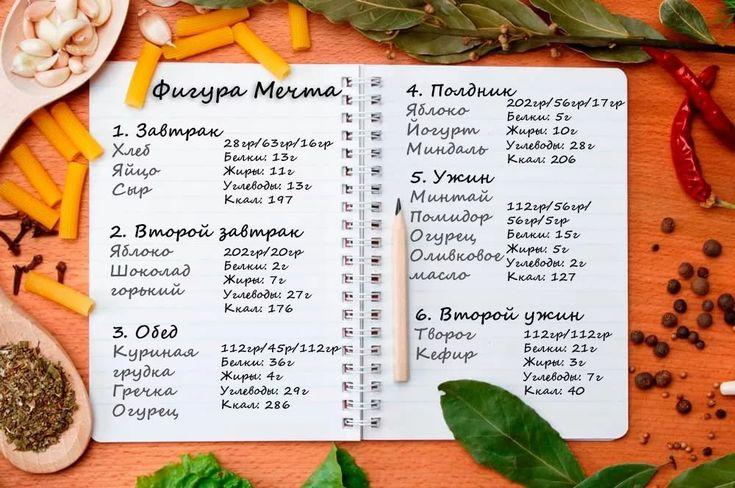 Легкое питание для похудения меню на