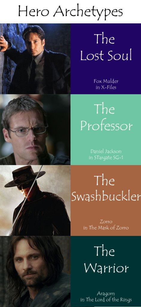 We started talking about The Complete Writer's Guide to Heroes and Heroines: Sixteen Master Archetypes in last week's post. I only got through four of the eight hero archetypes then, so here are the last four. This book has been… More