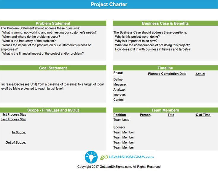 pmo terms of reference template - best 25 project charter ideas on pinterest lean project
