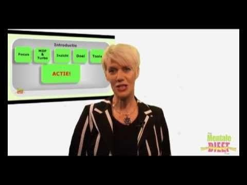 Snel Afslanken Met Video Coaching - Deel 1