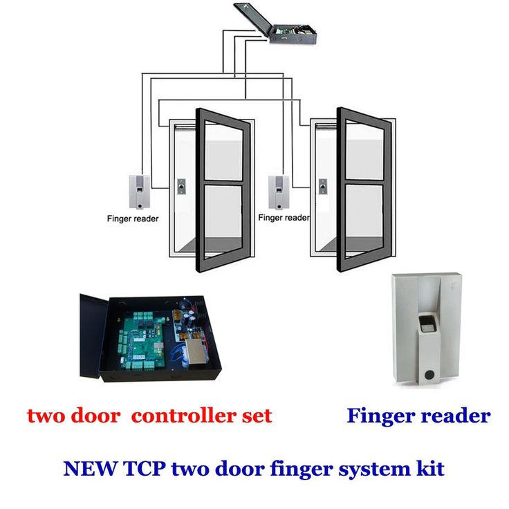399.00$  Buy here - http://alixi8.worldwells.pw/go.php?t=32724259883 - TCP/IP  two door +powercase access controller  kit. include two access Door controller, Finger reader,finger scanner etc.