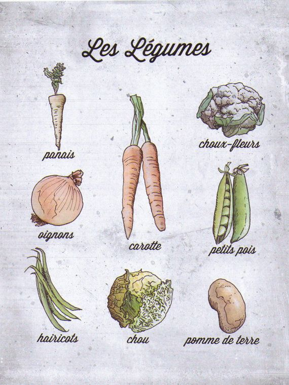 French Language Food Poster, Vegetables, Les Legumes. $35.00, via Etsy.
