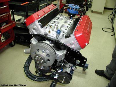 How NASCAR Engines Work - HowStuffWorks