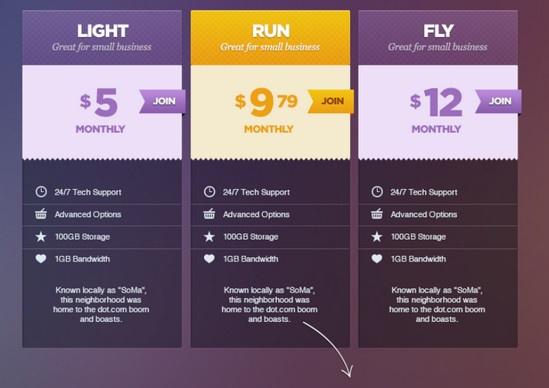 Use of Pricing Tables in Web Design - Starkly Comparison