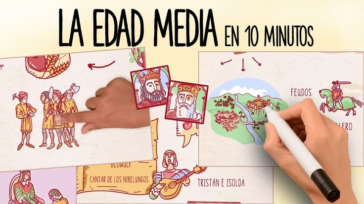 Edad Media en 10 minutos (actualizado) - Academia Play