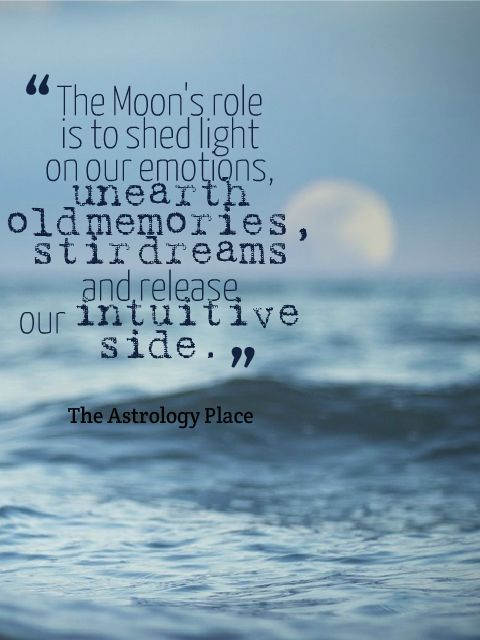 Astrology Quotes – The Astrology Place Membership Site