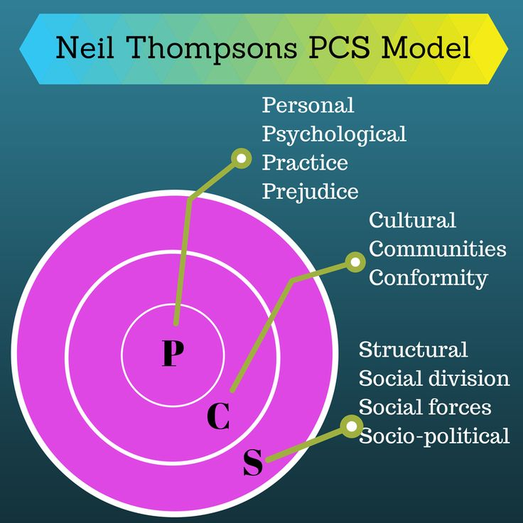 images about social work on pinterest   attachment theory    equipping managers to ensure social workers have cultural competencies   social worker cpd training