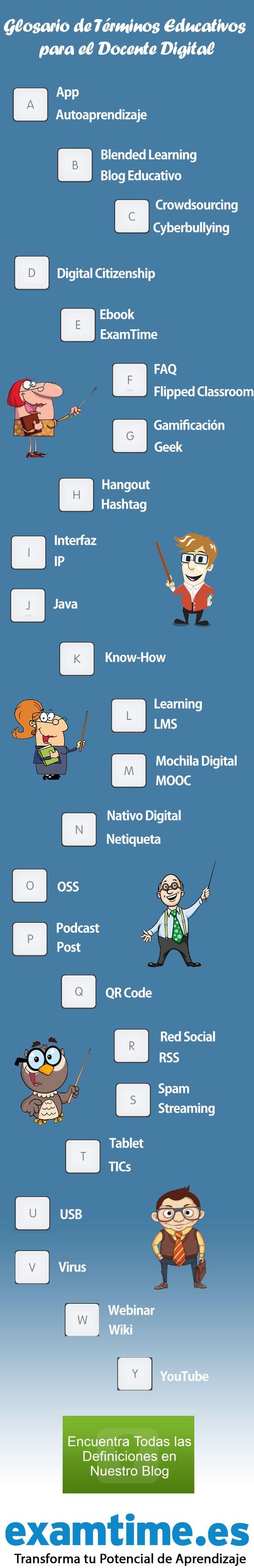 Glosario de términos del docente digital #infografia #infographic #education