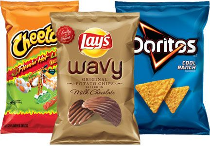 five force diagram for snack food industry Industry analysis, consumer analysis, pestel, porter's five forces, deductive,  qualitative  numerical and standardized data and utilizes diagrams and  statistics for analysis  mondelez to buy control of vietnamese snack-food  business.