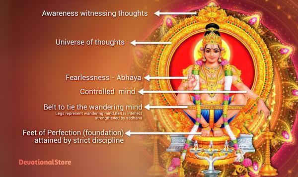 #sabarimala #ayyappa  #Idol #Mandala #Vratham