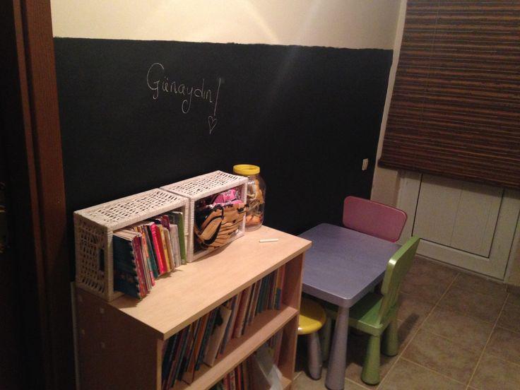 Ikara-tahta duvar! Karatahta boyası , çiz, sil eğlen:)