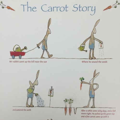 Affisch The carrot story 1 HemmetsHjarta
