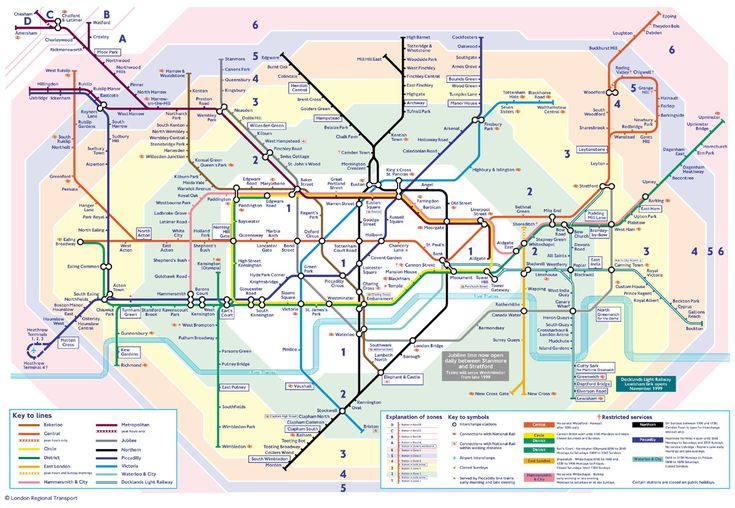 The London Underground - Making sense of chaos