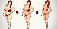 Esta bebida turbina o emagrecimento e reduz gordura da barriga e inchaço em…