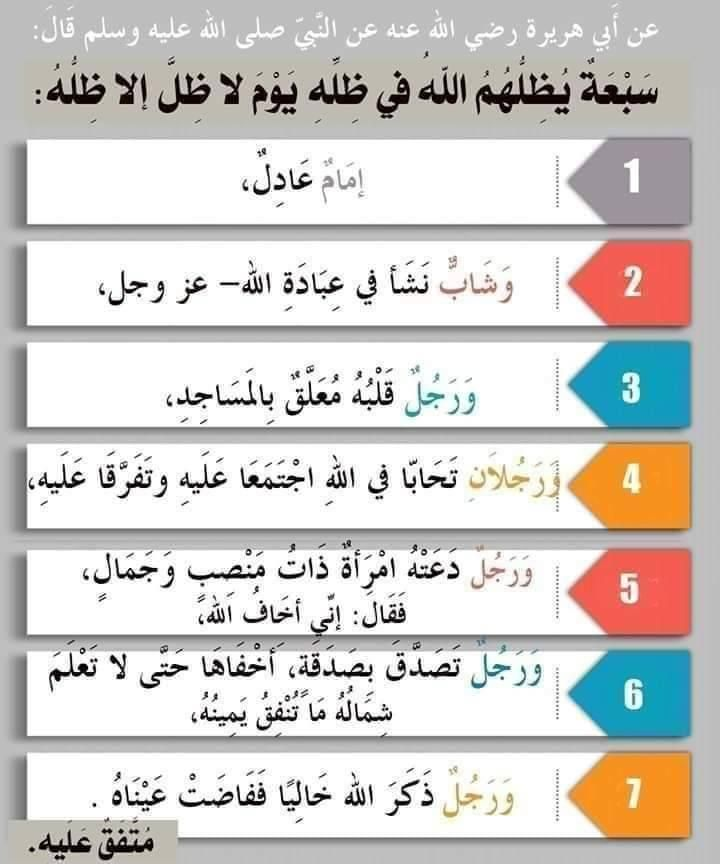 Pin By Essam Sayed Mohamed On Ahdith احاديث Hadith Quotes Ahadith Quotes