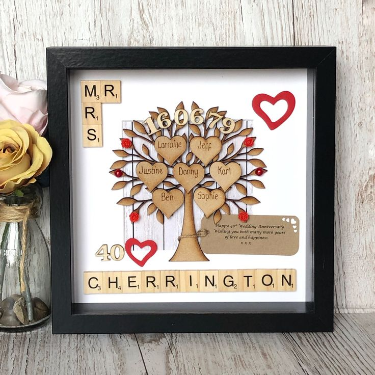 (1) Ruby Wedding Anniversary Personalised Frame Family