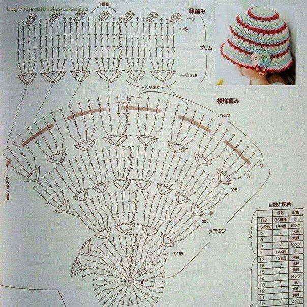 113 best gorros crochet images on Pinterest | Crochet patterns ...