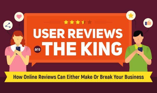 User Reviews Are King! | Cktechconnect Blog - Infographic  MarketingTips OnlineMarketing