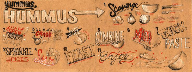 Hummus - Illustrated Recipe