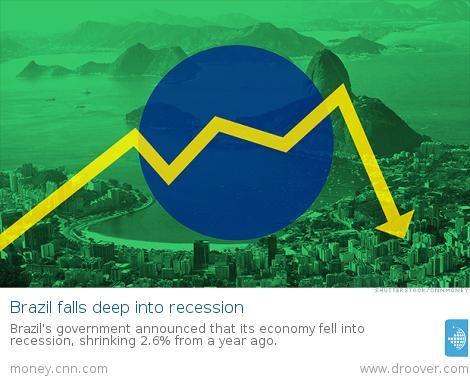 Brazil falls deep into recession