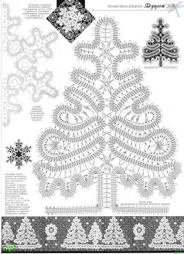 . Bruges Lace Crochet