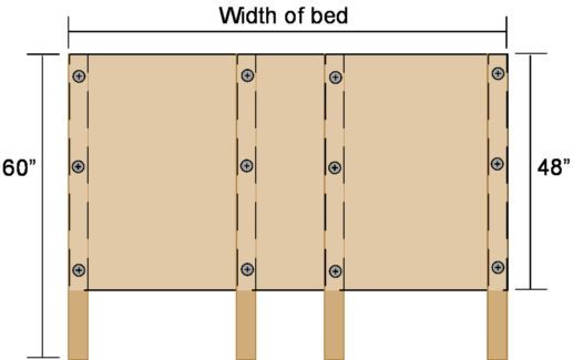 How To Make A Padded Headboard | Simple Sewing Projects