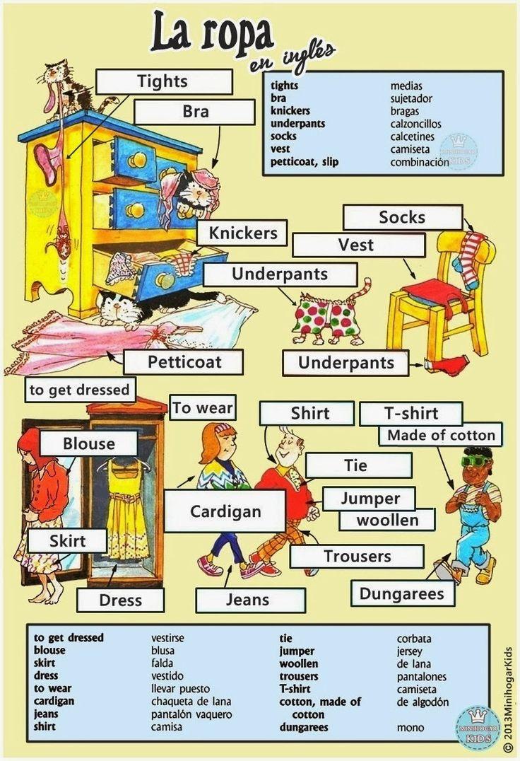 FICHA PARA APRENDER FÁCILMENTE cómo se llaman en inglés, las diferentes prendas de ropa (tanto interior como exterior), que nos ponemos...