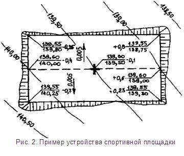 Вертикальная планировка детской площадки